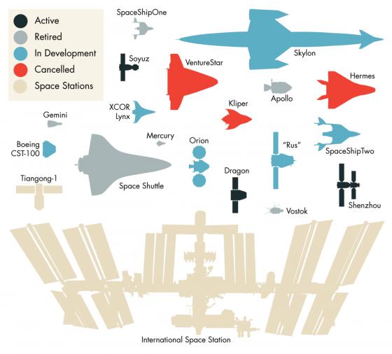 20140609_spacecraft
