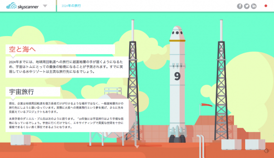 20141005_future_travel_part3_rocket